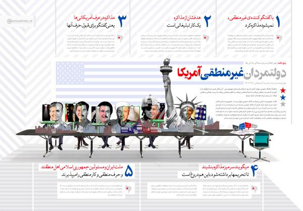 پنج نکته امام خامنه ای درباره مذاکره با آمریکا؛